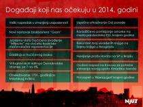 Događaji koji nas očekuju u 2014. godini