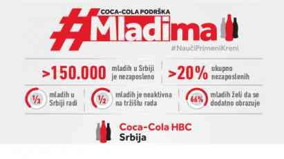 Coca-Cola radionice zapošljavanja za 1.000 mladih