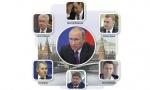 Medvedevu najveće šanse za predsednika Rusije