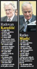 NA DANAŠNJI DAN PODIGNUTA OPTUŽNICA Mladića i Karadžića 22 godine juri pravda, a nema PRESUDE