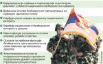 Usvojene strategije nacionalne bezbednosti i odbrane