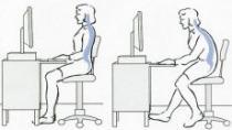 Šta loše držanje čini vašem zdravlju?