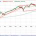 Wall Street Analiza 07.08.2011