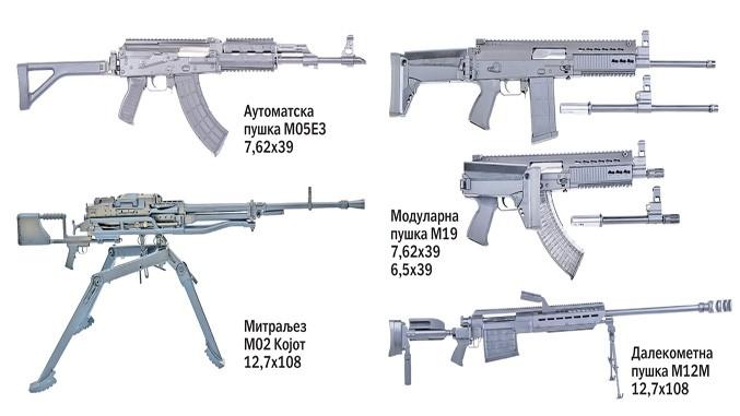 """""""Застава оружје"""" извози на пет континената"""
