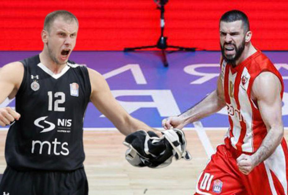 ABA KAO NBA: Prvih šest kola obe lige u Laktašima!