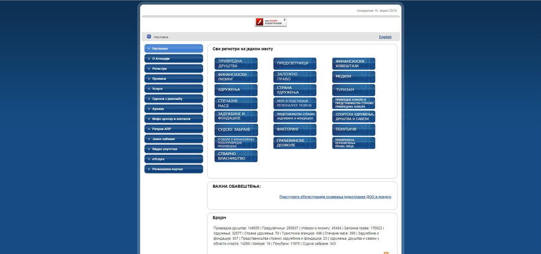 APR objavio javne podatke o subjektima u zdravstvu