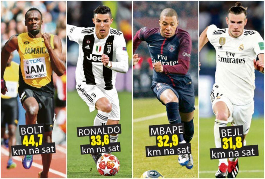 AU, KAKVA BI OVO ATLETIKA BILA! ŠTAFETA 4x100: Bolt, Ronaldo, Mbape i Bejl!