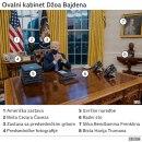 Amerika i inauguracija predsednika: Zavirite u Bajdenov Ovalni kabinet u Beloj kući