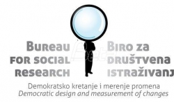Anketa: Gradjani zadovoljni merama Vlade Srbije, ali ne i političkom zloupotrebom epidemije