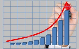 Azijska banka za razvoj prognozira pad rasta ekonomije u regionu na 2,2 odsto nakon koronavirusa