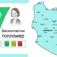Da li ce se beskontaktni toplomeri koristiti u osnovnim i srednjim skolama Kragujevca?