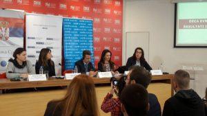 Deca u Srbiji svakog dana na internetu provedu oko tri sata
