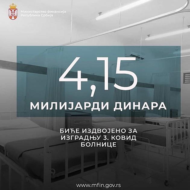 Do septembra Novi Sad dobija kovid bolnicu