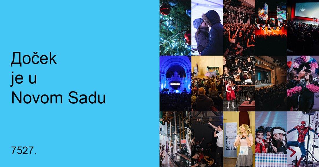 Doček Pravoslavne Nove godine širom Srbije i na Kosovu, u Novom Sadu na 40 lokacija