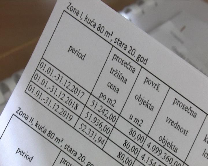 Dospeva druga rata poreza na imovinu