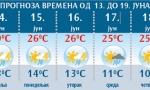 Evo kakvo nas vreme očekuje: Narednih sedam dana nikud bez kišobrana