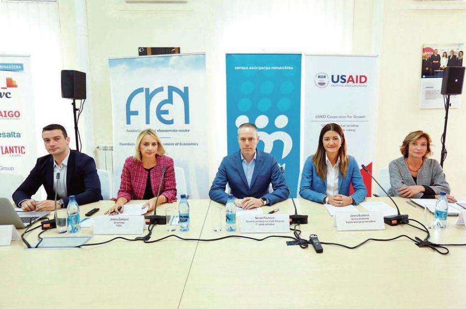 IZVEŠTAJ SVETSKOG EKONOMSKOG FORUMA ZA 2019: Srbija na zlatnoj sredini po konkurentnosti