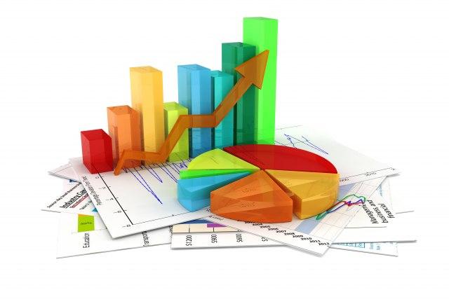 Industrijska proizvodnja u oktobru veća za 0,5 odsto
