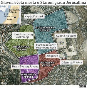 Izrael, Palestina i nasilje: Smrtonosni vazdušni napad na Gazu posle raketnog napada na Jerusalim