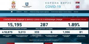 Kako funkcioniše Informacioni sistem COVID-19 (VIDEO)