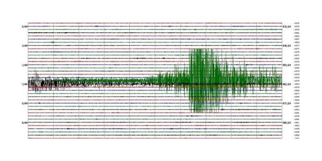 Kako postupiti u slučaju zemljotresa?