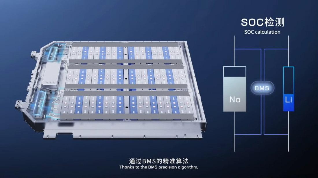 Kinezi predstavili prvu generaciju natrijum-jonske baterije