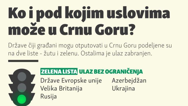 Ko i pod kojim uslovima može u Crnu Goru?
