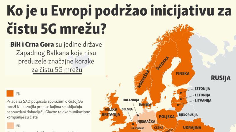 Ko je u Evropi podržao inicijativu za čistu 5G mrežu?