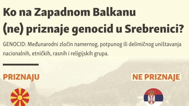 Ko na Zapadnom Balkanu (ne) priznaje genocid u Srebrenici?