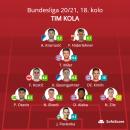 Kostić u idealnom timu Bundeslige
