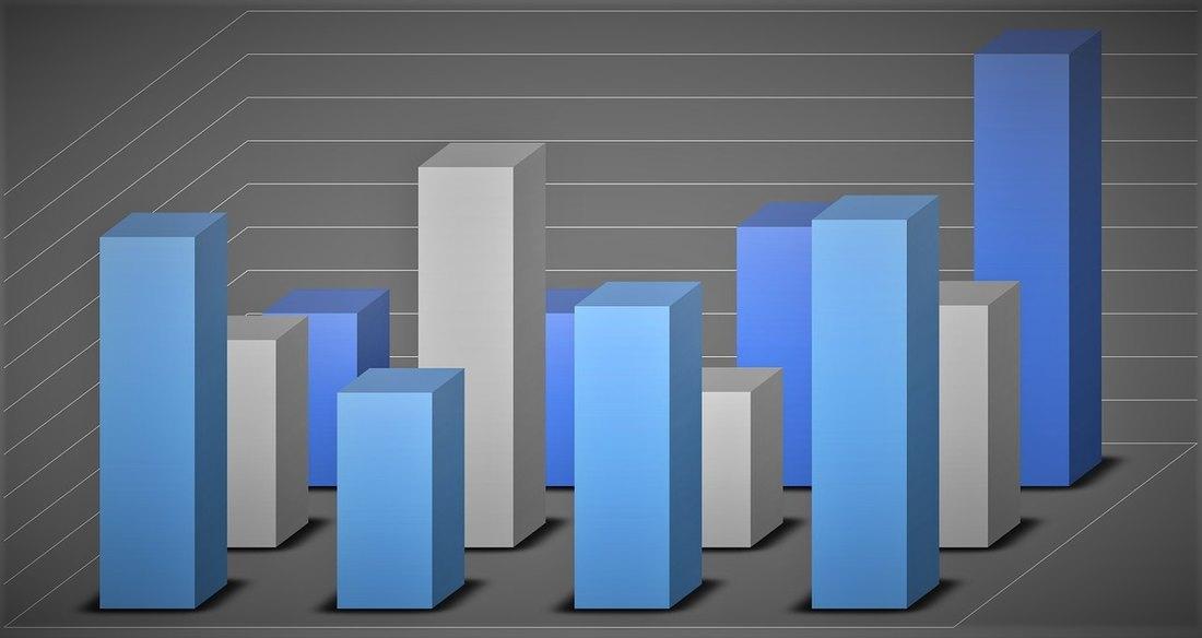 Kovačević: Ekonomija Srbije se oporavlja brže nego što se očekivalo