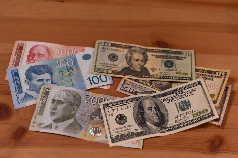 Kurs dinara 117,75