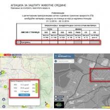 Kvalitet vazduha u Kragujevcu, januar 2020.