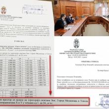 Mihajlovic (18. 5): Istrazne busotine nisu bile predvidjene u Topoli; Resenje Ministarstva (26. 4): Istrazni prostor nalazi se na teritoriji Ljiga, Gornjeg Mianovca i Topole