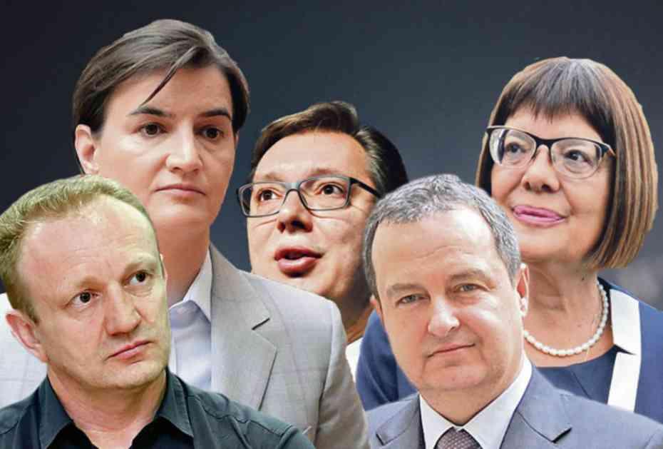 NAJPOZNATIJI SRPSKI ASTROLOG OTKRIVA ŠTA ZVEZDE DONOSE POLITIČARIMA U 2019: Vučić nastavlja dominaciju, Đilas ide stazom Jankovića, a Ani sledi najteža godina