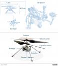 NASA, Mars i Dovitljivi: Uspešno izveden let malog helikoptera na Marsu