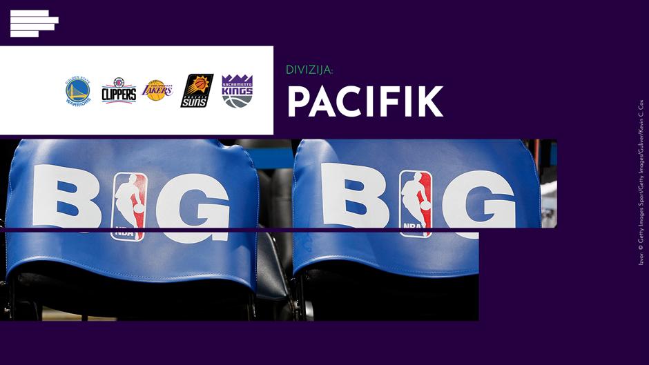 NBA ZAGREVANJE: Srpski Pacifik