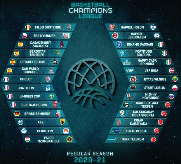 Najjača košarkaška Liga šampiona do sada