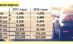 Nameti za vozila rastu po kubikaži