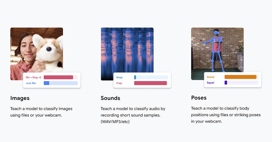 Naučite računar da prepoznaje slike, zvuke i pokrete (bez kodiranja!)
