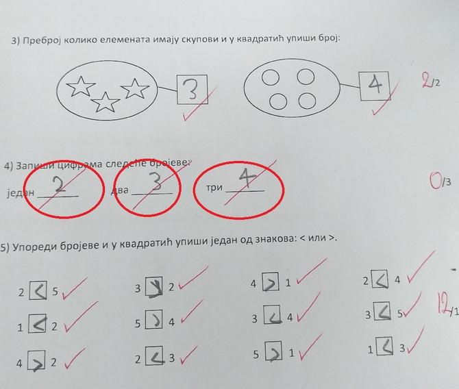 Nina (7) je za ovaj zadatak dobila 0 bodova, a pola Srbije ne može da shvati zašto
