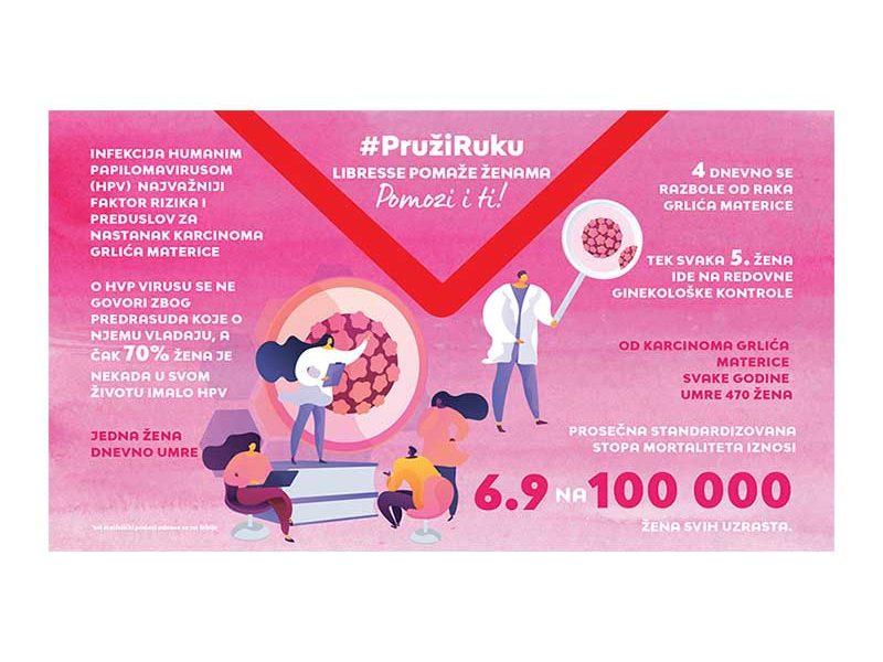 Nova Libresse kampanja #PružiRuku pomaže ženama koje se bore sa rakom grlića materice