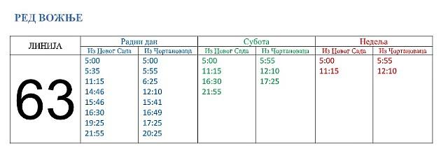 Od 1. oktobra linija do Čortanovaca