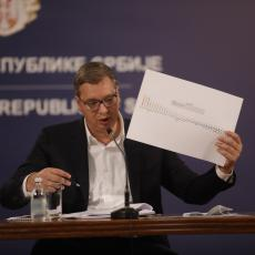 PREDSEDNIK SAOPŠTIO SJAJNE VESTI: U ponedeljak kreće izgradnja kovid bolnice u Kruševcu