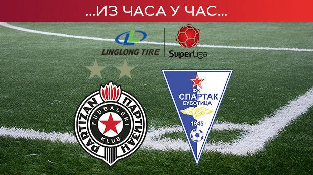 Partizan se protiv Spartaka vratio na pobednički kolosek