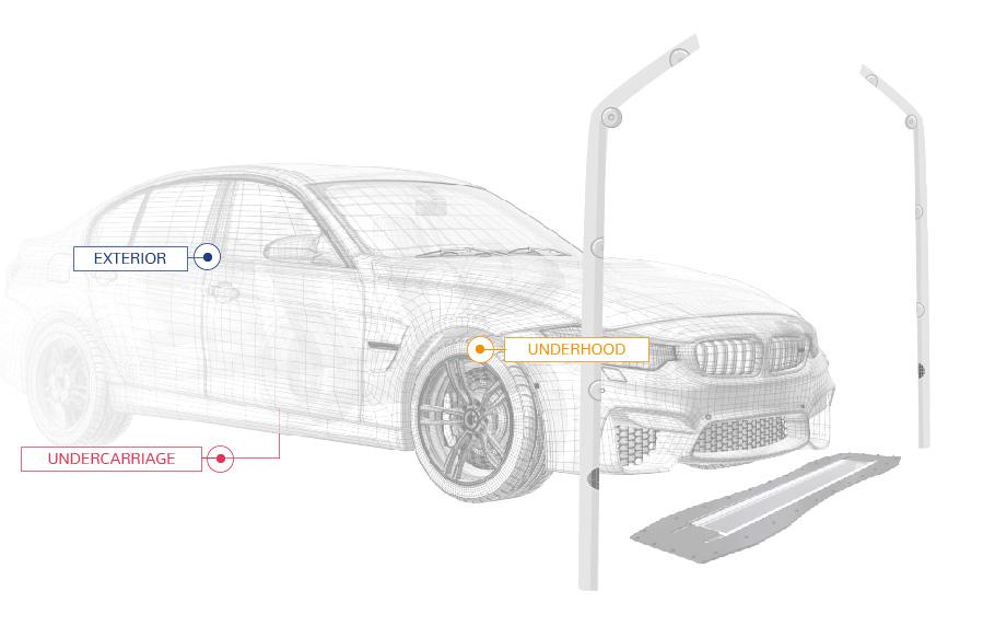 Skener automobila koji pronalazi probleme koji bi promakli ljudskom oku