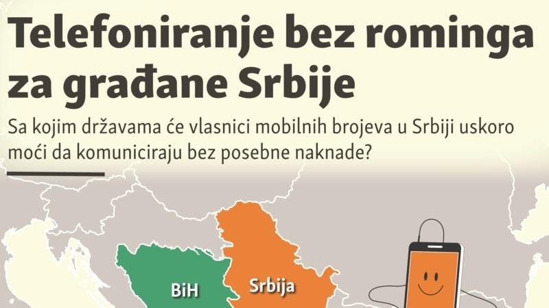 Telefoniranje bez rominga za građane Srbije