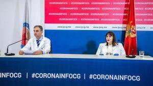 U Crnoj Gori 16 novooboljelih od korona virusa, ukupno 160