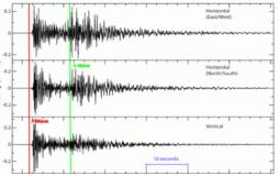 U zemljotresu u Peruu dve osobe pogunule, 65 povređenih