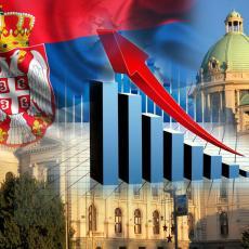 USPEH SRPSKE EKONOMIJE: Očekuje se rekordan rast BDP-a naše države